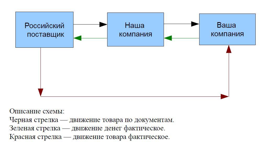 Ниже подробно опишем схему.